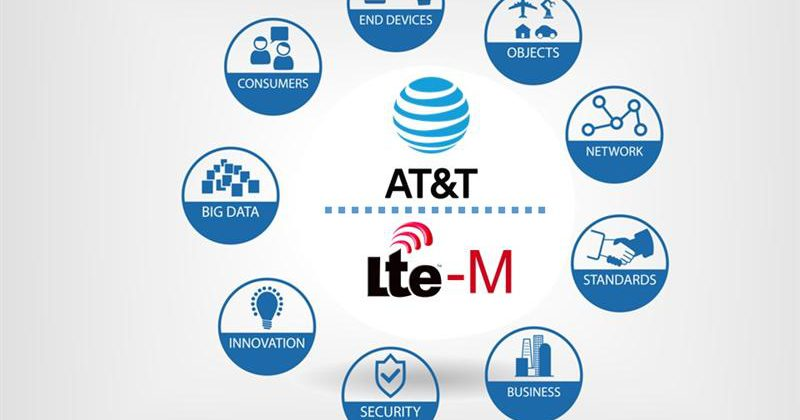 Security Factors Behind AT&T's Decision to Deploy LTE-M