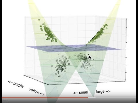 How Support Vector Machines Work