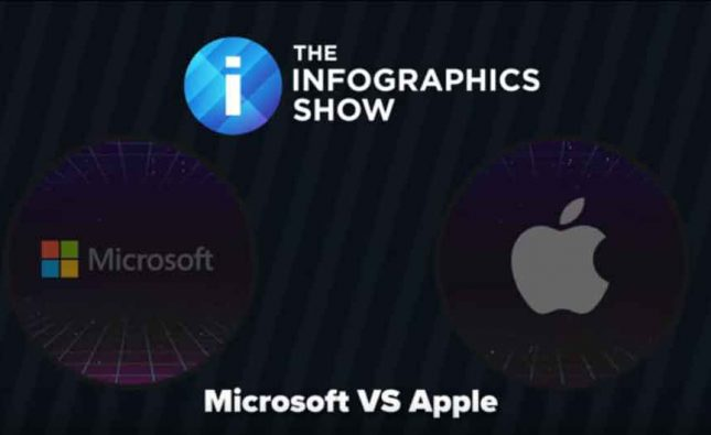 Is Microsoft Actually More Successful Than Apple?